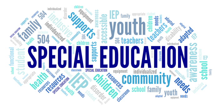 Special Education word cloud graphic. Words include special education, supports, children, youth, inclusive, awareness, community, family, teachers, IEP, resources, student, accessible, health, individualized, disability, needs, 504, disorder, adapted, equipment, school classroom, appropriate, functional.