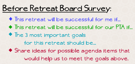 Before Retreat Board Survey